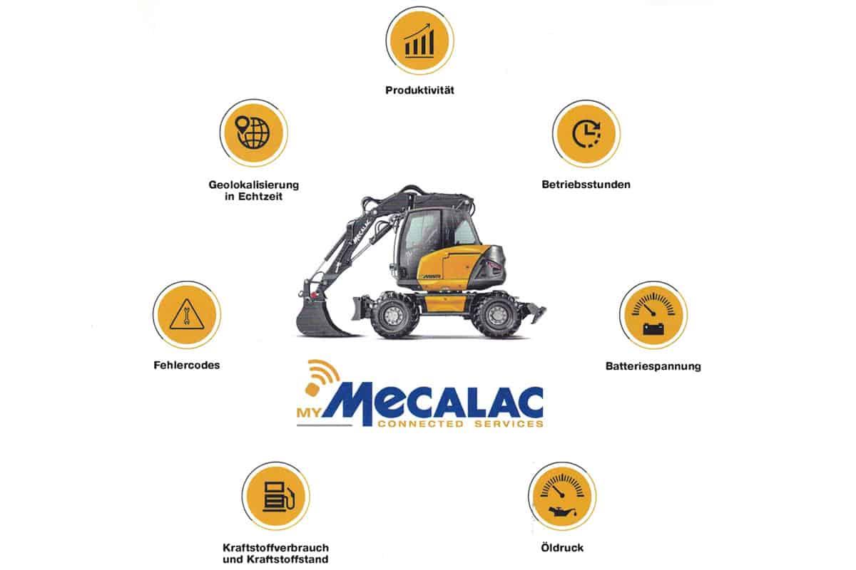 Mecalac - die Telematiklösung zur Steigerung der Rentabilität